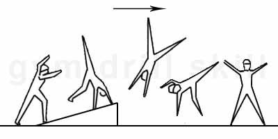 Learn do pommel horse